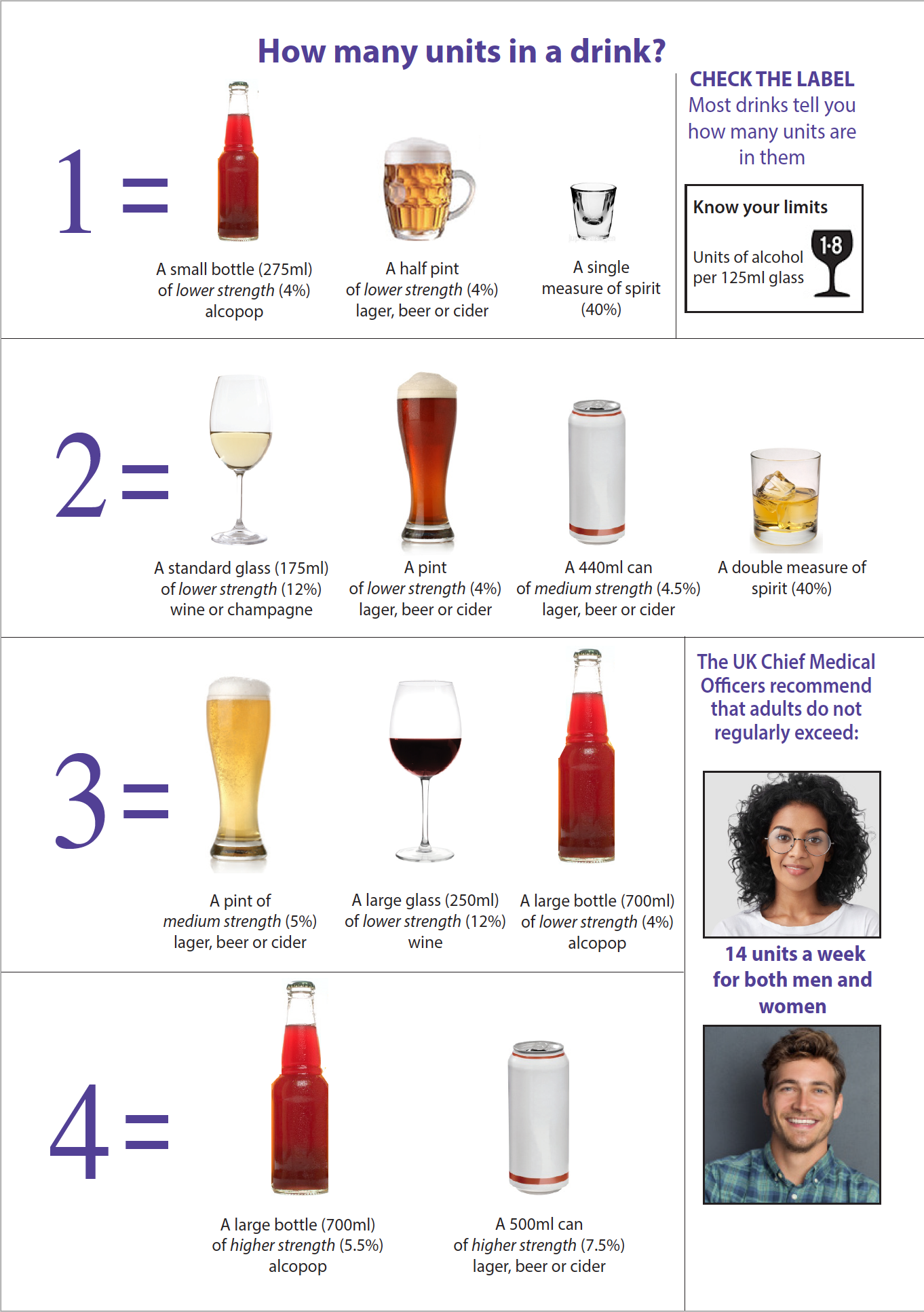 Alcohol units table